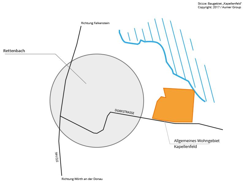 Skizze: Das Baugebiet